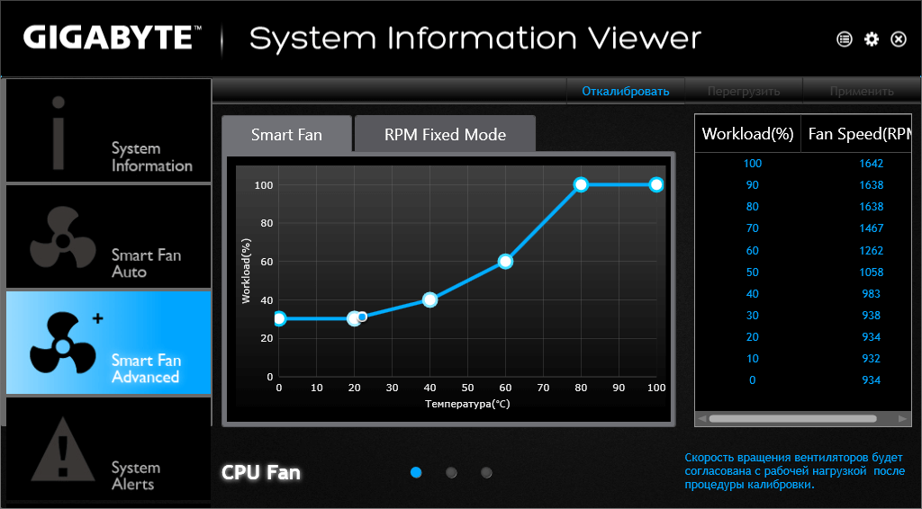 Утилита GIGABYTE System Information Viewer B16.0822.1 (3)